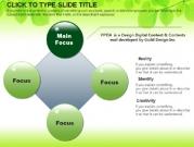 4가지 설명 교차형 템플릿